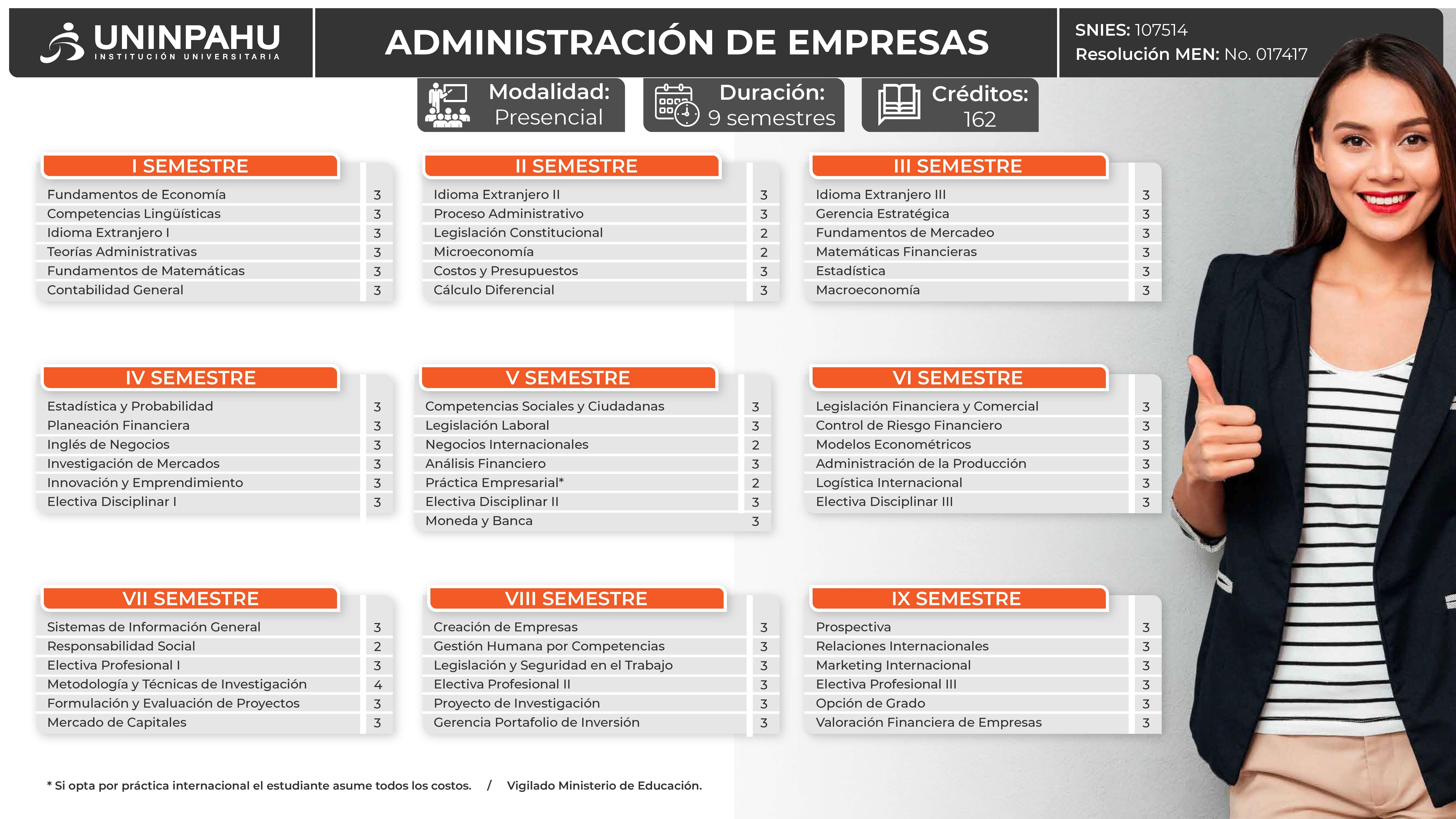 Administración,-empresas,-Uninpahu.-ciencias-económicas,-adminsitrativas